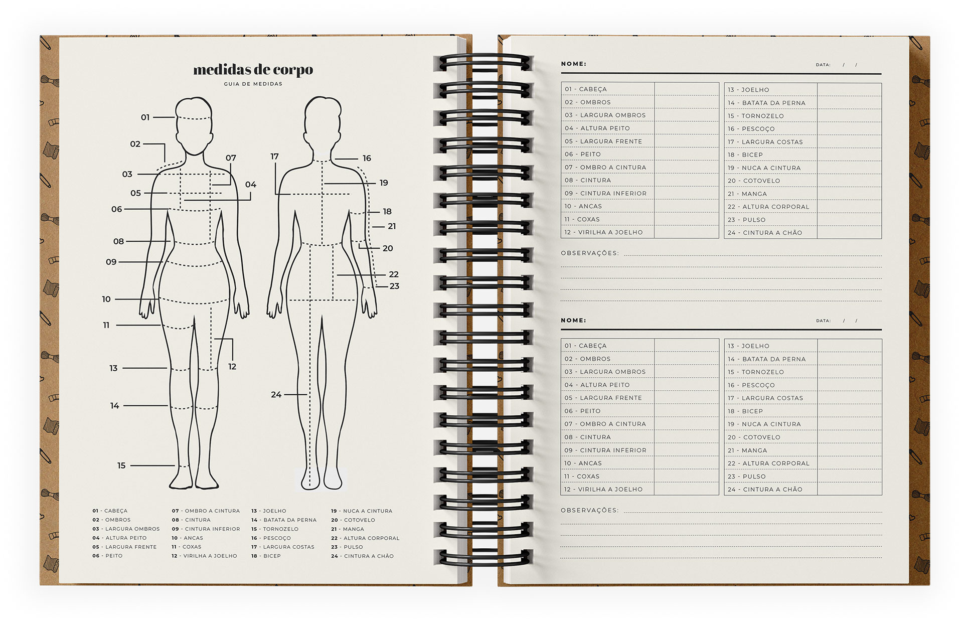 Medidas de corpo